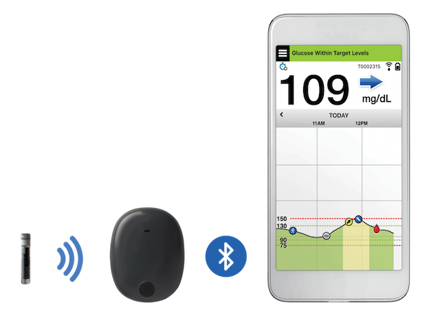 New Diabetes Technology to Expect in 2018