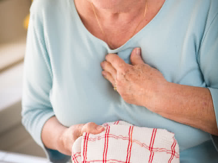 Chest pain after eating and drinking alcohol