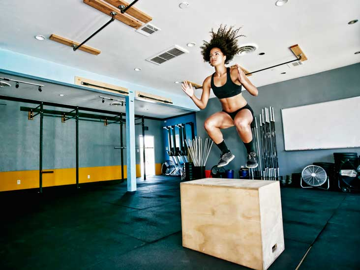 CrossFit: Benefits, Risks, and How to Get Started