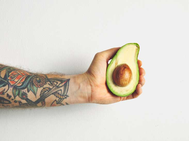 15 Types of Avocado: Benefits, Nutrition, and More