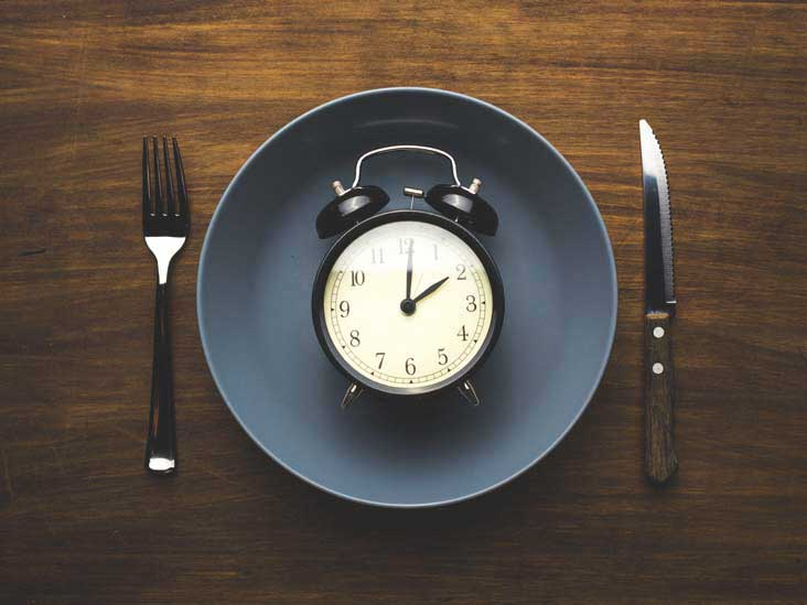 What Is Intermittent Fasting? Explained in Human Terms