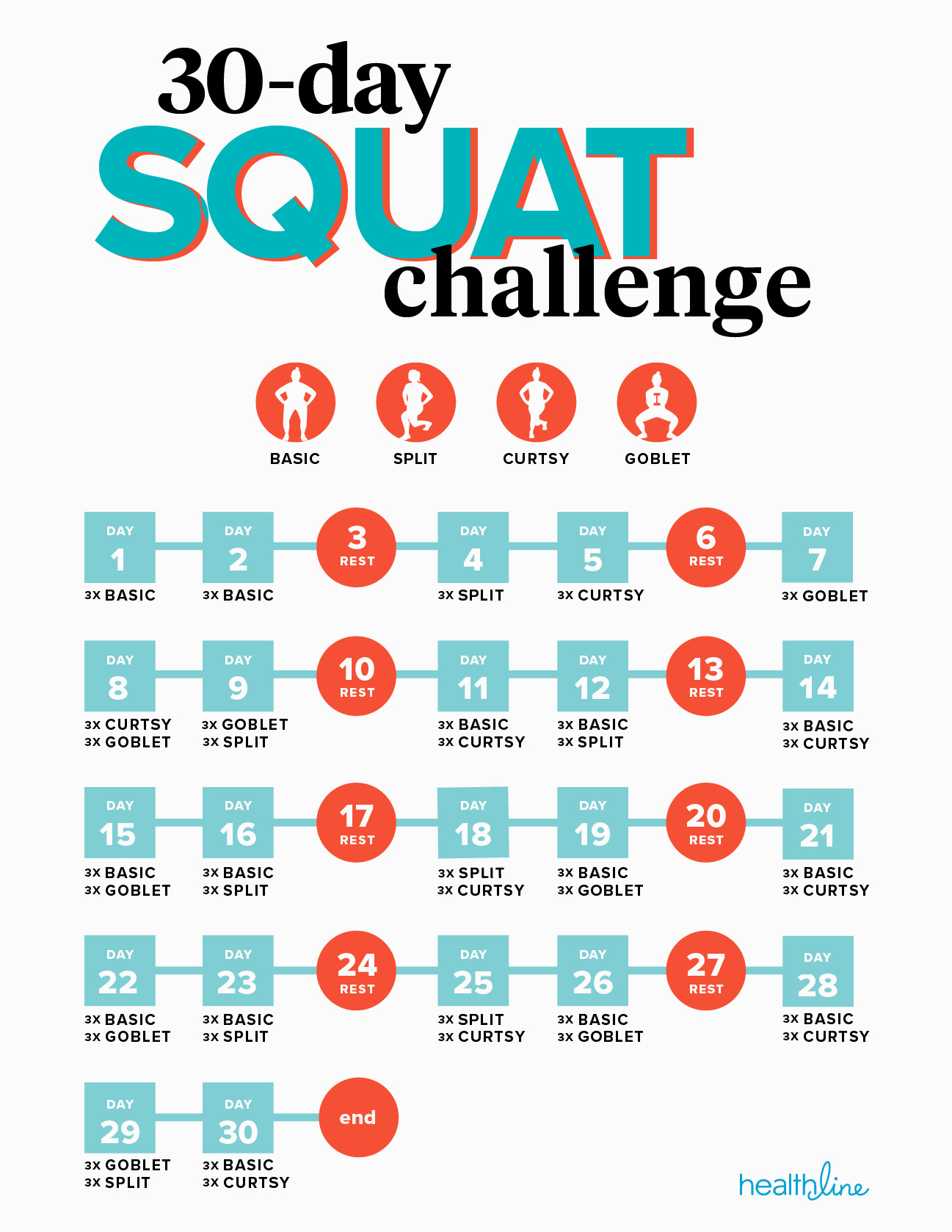 How Many Squats Should I Do Daily Routine And 30 Day Challenge