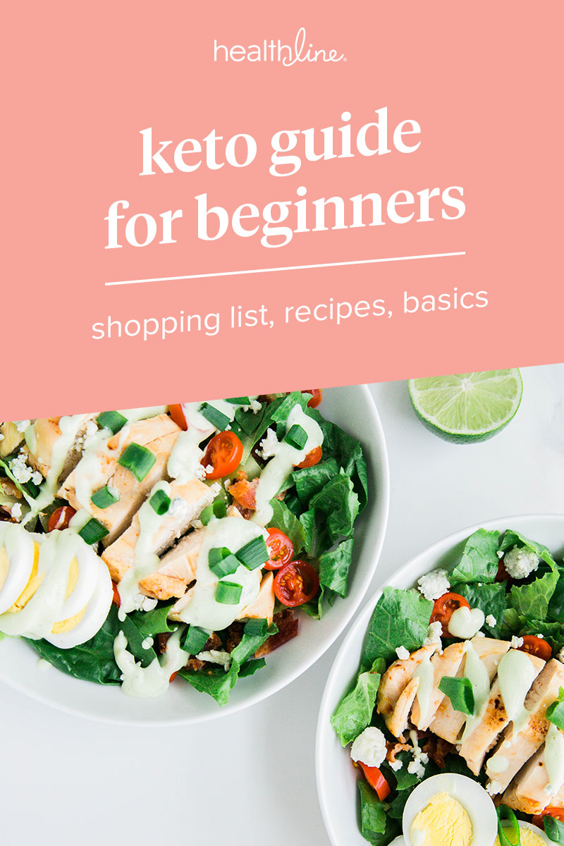 900 Calorie Dinner keto shopping list: recipes, meal plan, keto flu, benefits