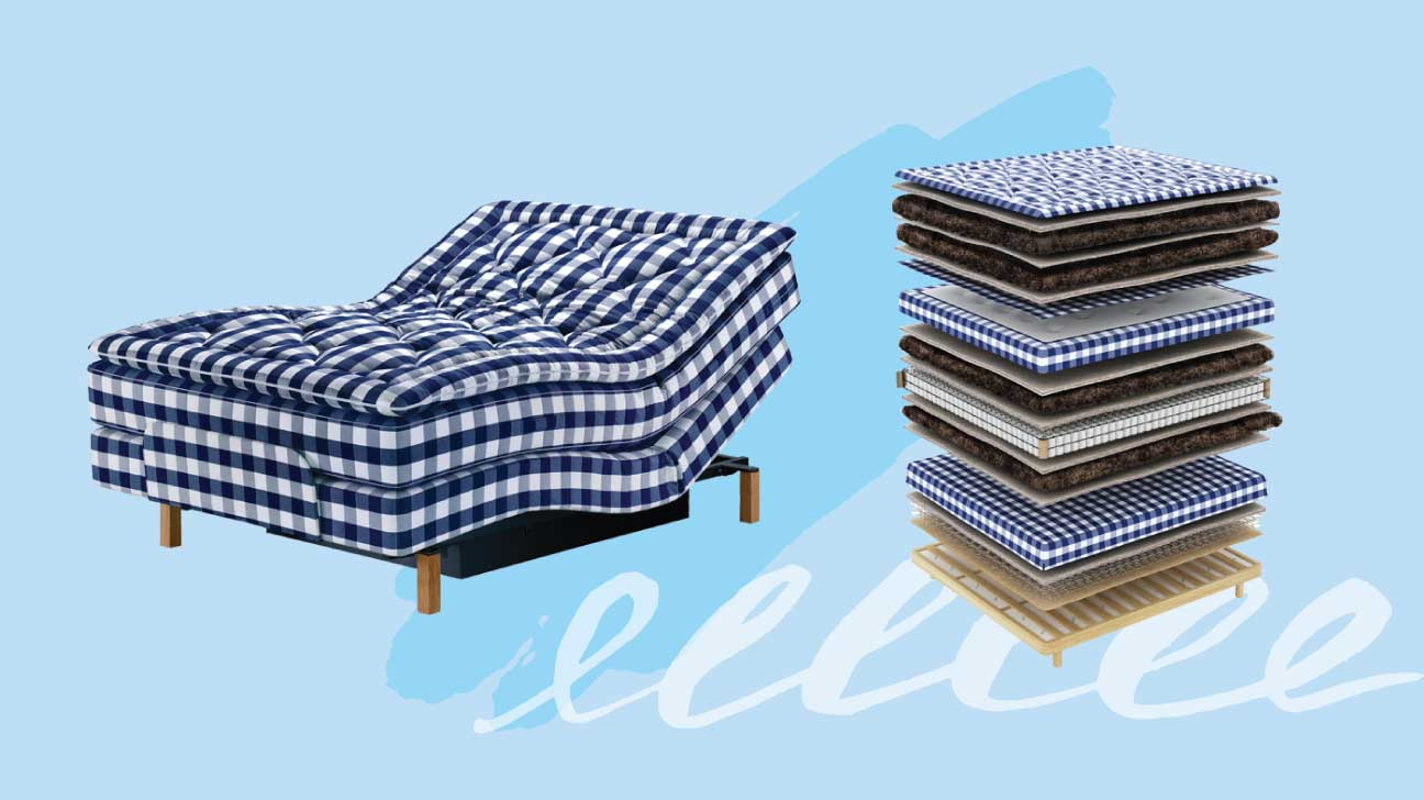 5 Tips To Choosing Your Mattress For Life Or Most Of It