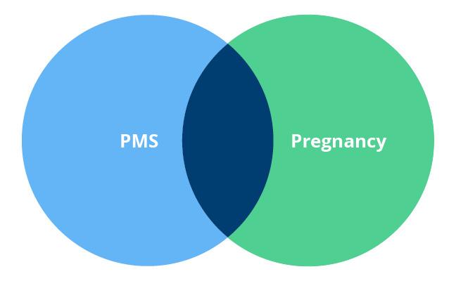 PMS Symptoms vs  Pregnancy Symptoms: 7 Comparisons
