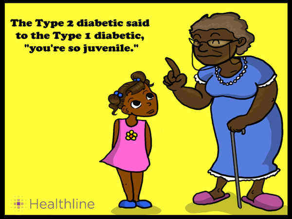 16 Funny Diabetes Quotes and Cards