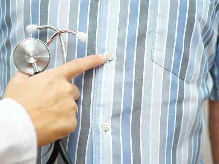 Hiatal Hernia: Causes, Types, Treatment, Diagnosis & More