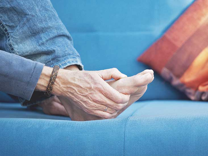 Arthritis: Causes, Signs, and Diagnosis