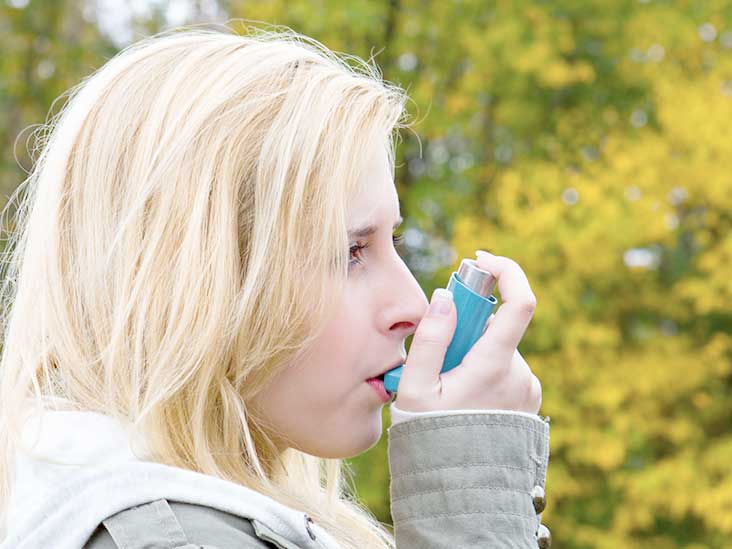 Asthma Attacks And Panic Attacks Similarities And Differences