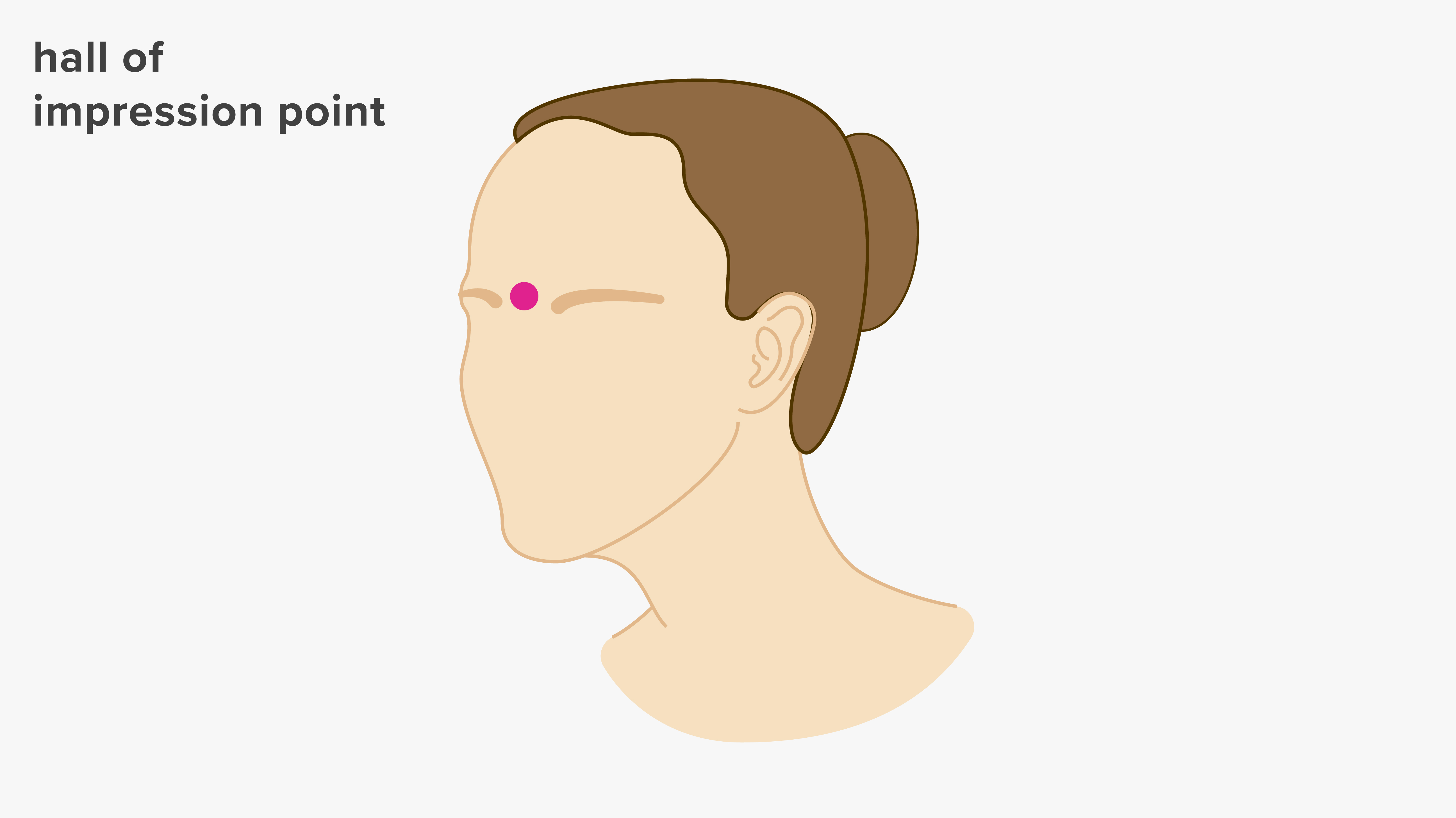Pressure Points for Anxiety: 6 Points to Try for Relief