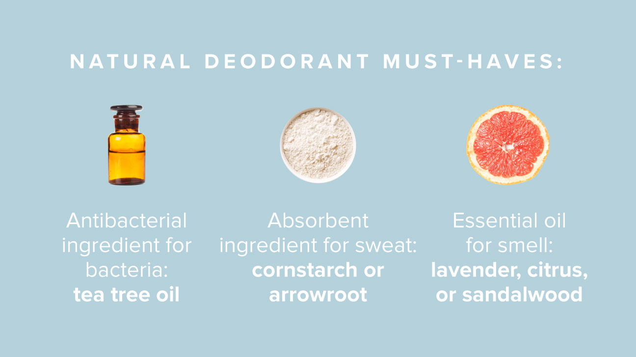 Why Natural Deodorants Work and How to