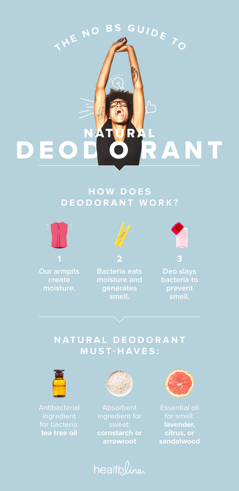 Why Natural Deodorants Work and How to Make Your Own