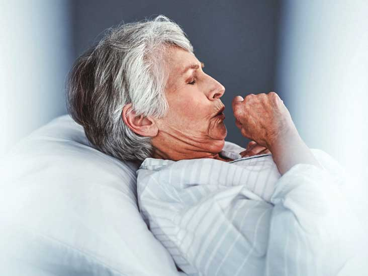 Recognizing Serious COPD Complications