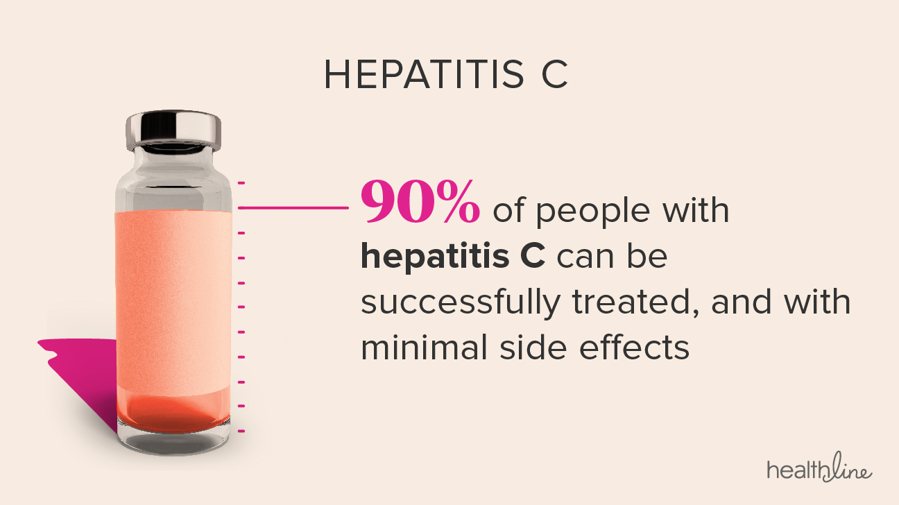 Hepatitis A, B, C, D, E: What You Need to Know