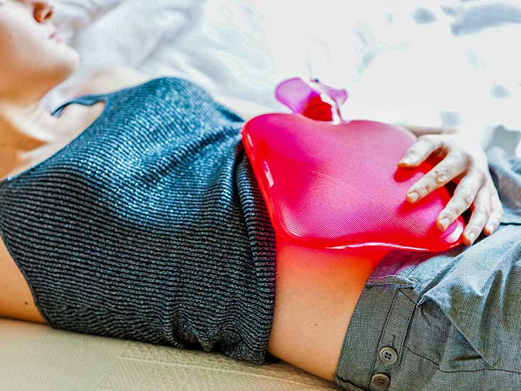 Period or Miscarriage: Bleeding, Clots, Timing, and Other Signs