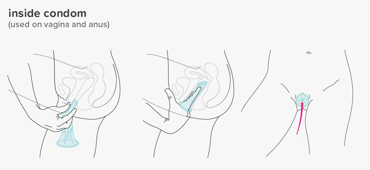 Pic for man make sex massage for women