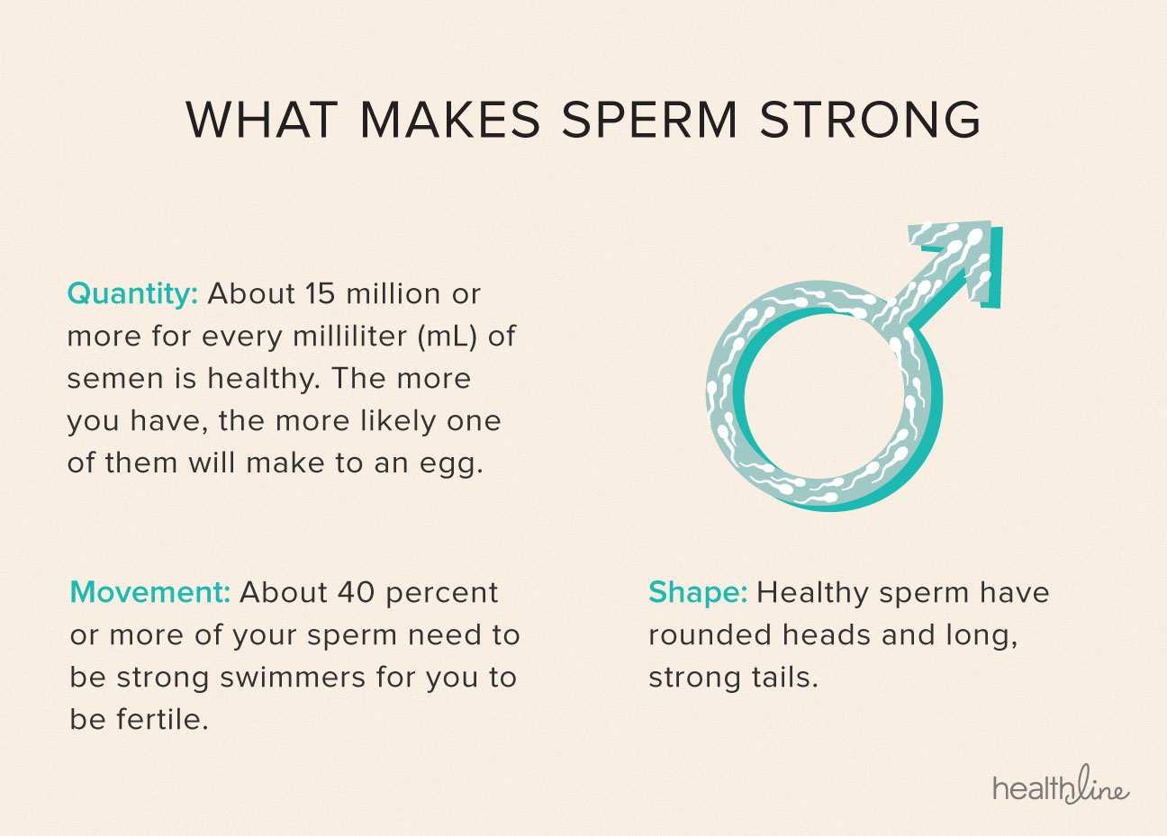 what vitamen gets your sperm up