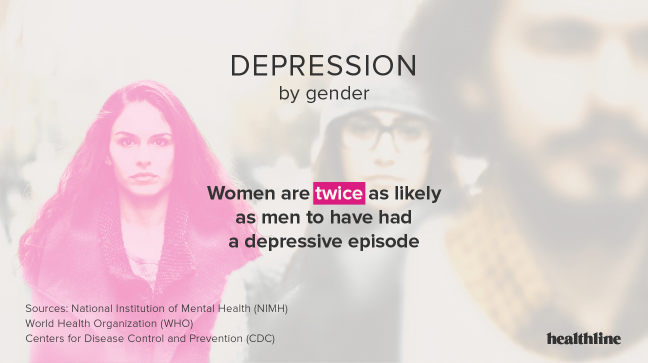 Depression Strikes Millions Of Teens >> Depression Facts Statistics And You