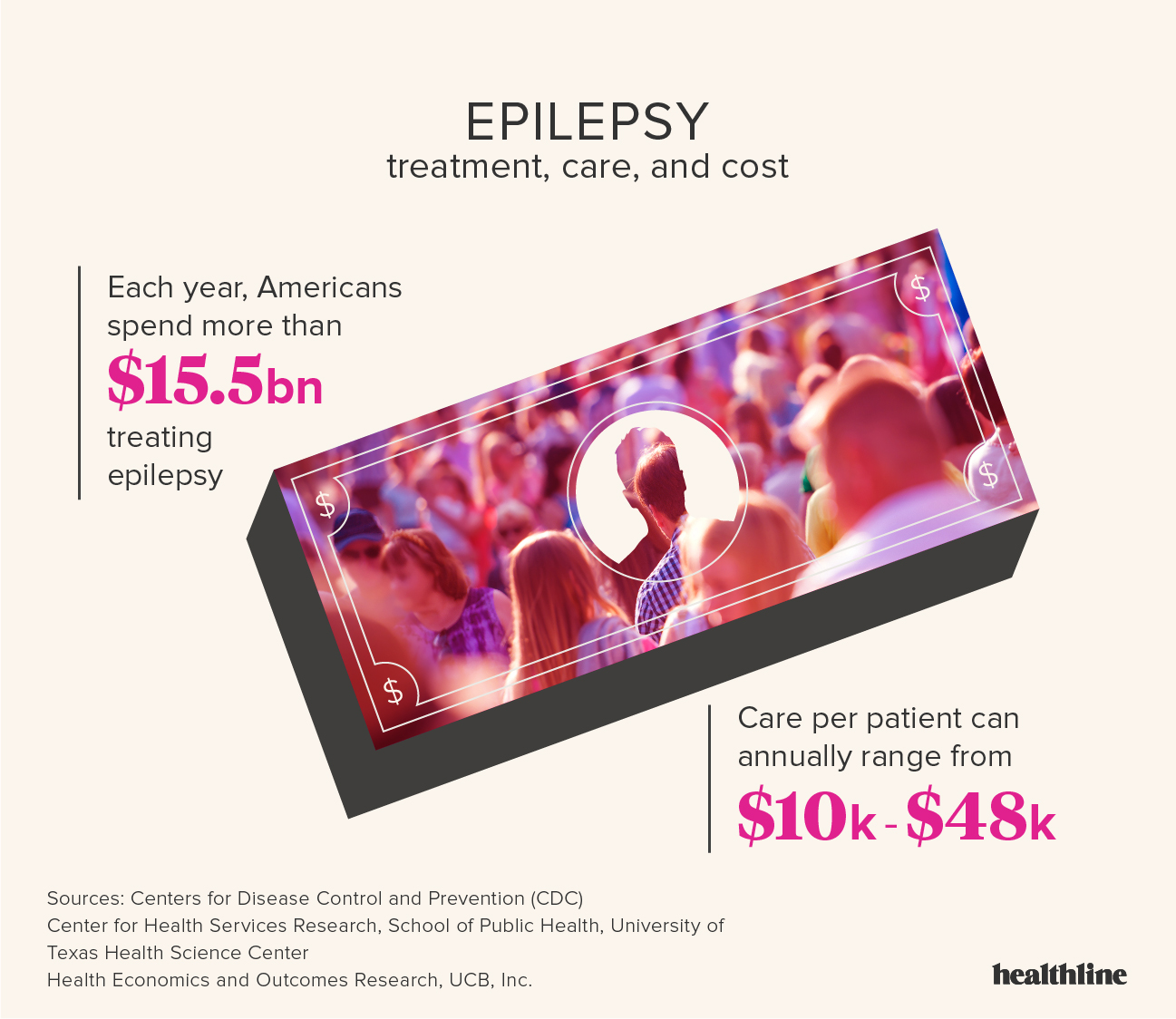 Epilepsy: Facts, Statistics, and You