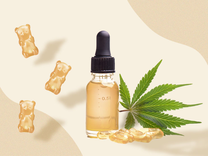 CBD Dosage: How Much Should You Take?