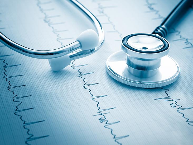 Electrocardiogram: Procedure, Risks & Results