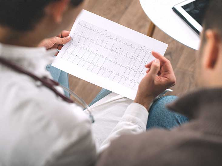 AFib with RVR: What You Need to Know