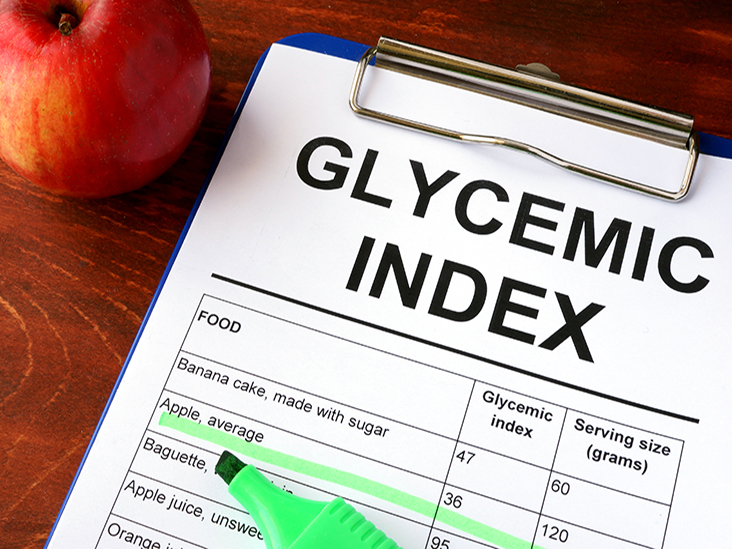 diabetes nutrition guide understanding the glycemic index