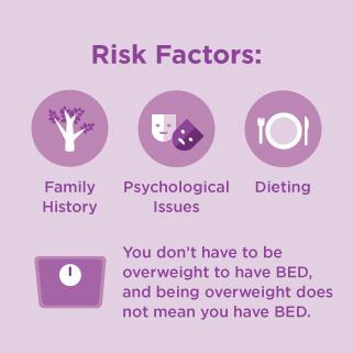 binge eating risk factors