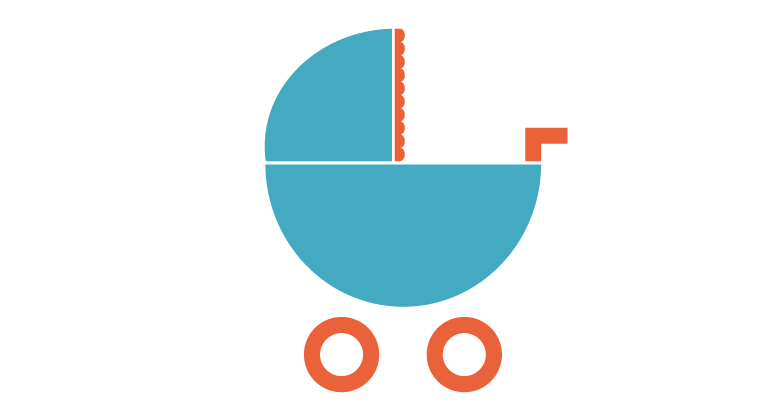 birthrate