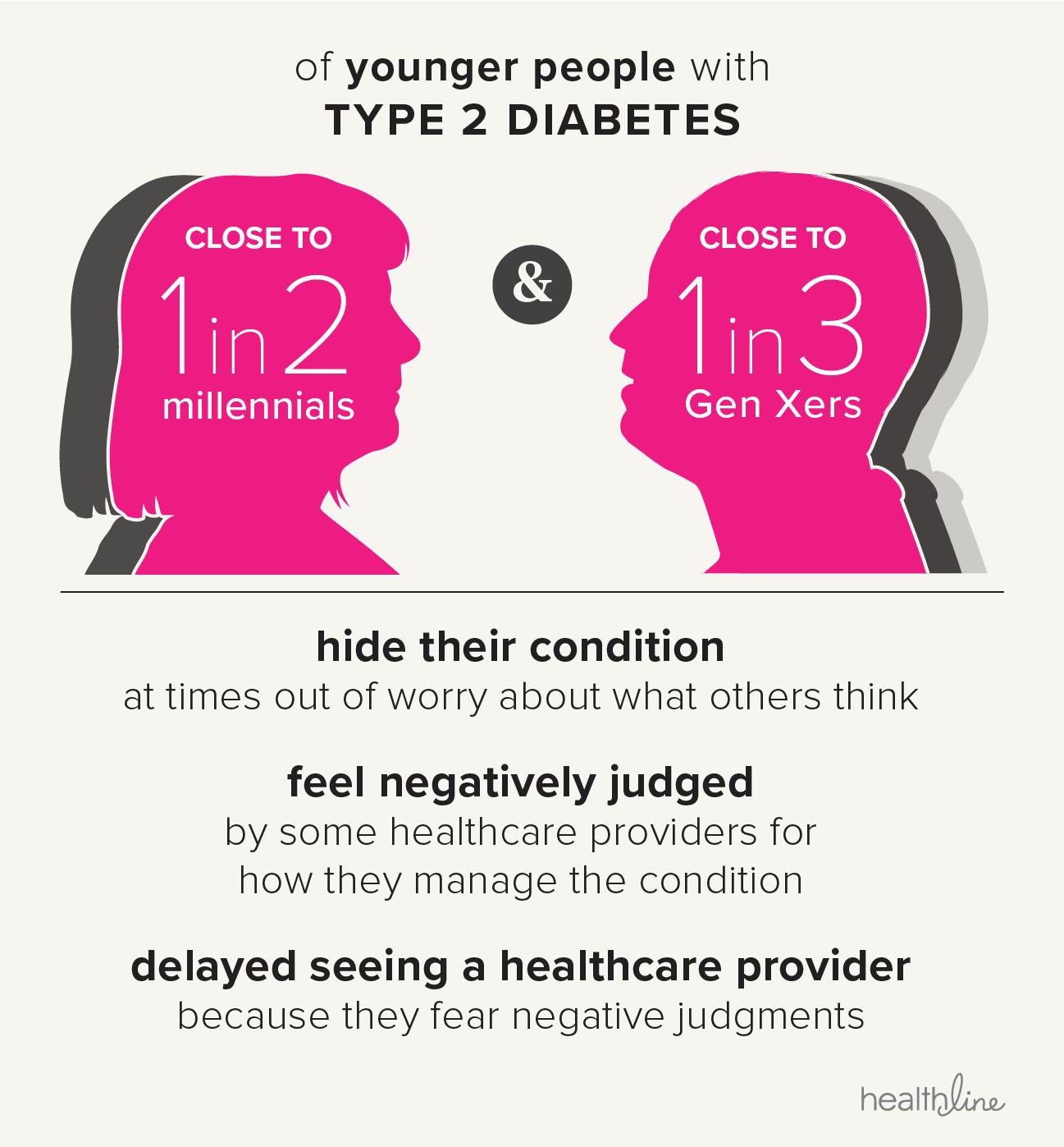 doctores en diabetes en austin tx